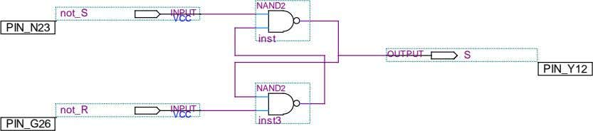 NAND2 not_S INPUT VCC PIN_N23 inst OUTPUT S PIN_Y12 NAND2 not_R INPUT VCC inst3 PIN_G26