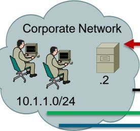 Corporate Network .2 10.1.1.0/24