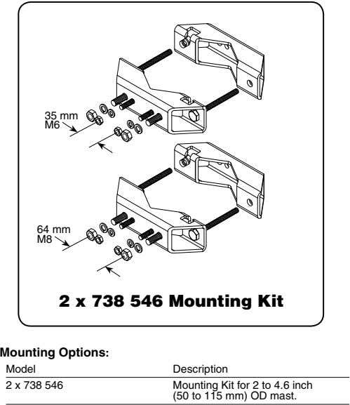 35 mm M6 64 mm M8 2 x 738 546 Mounting Kit Mounting Options: Model