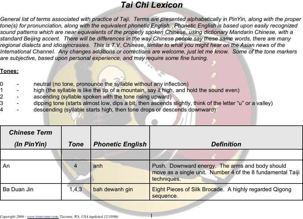 Tai Chi Lexicon General list of terms associated with practice of Taji. Terms are presented