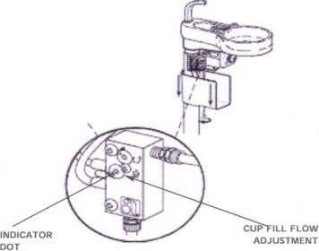 to decrease the flow rate. Check the cup fill flow. When the adjustment has been completed,