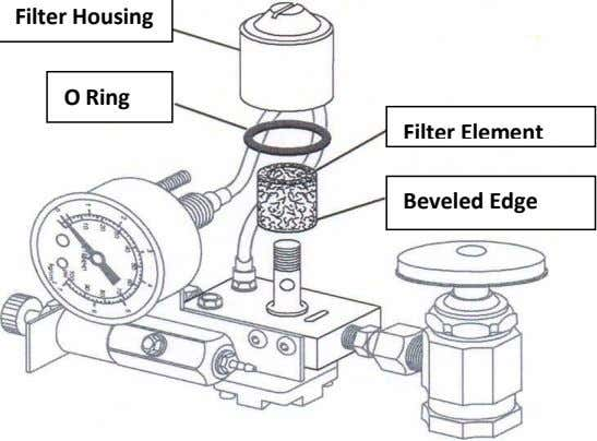 Filter Housing O Ring Filter Element Beveled Edge