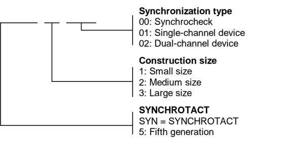 Synchronization type 00: Synchrocheck 01: Single-channel device 02: Dual-channel device Construction size 1: Small