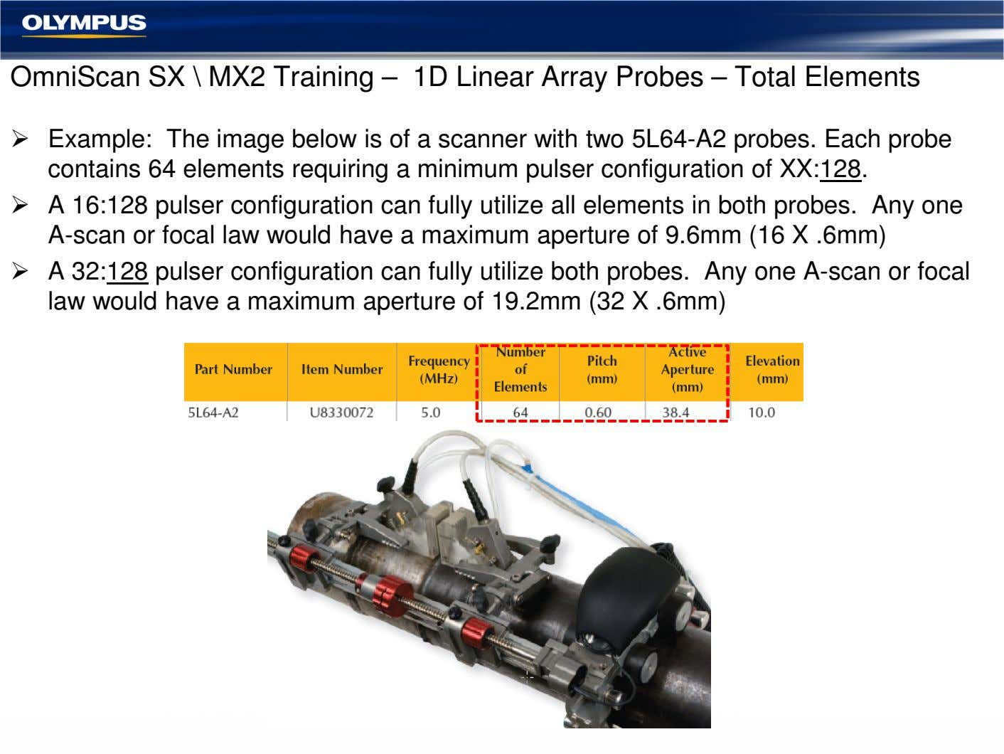 OmniScan SX \ MX2 Training – 1D Linear Array Probes – Total Elements Example: The
