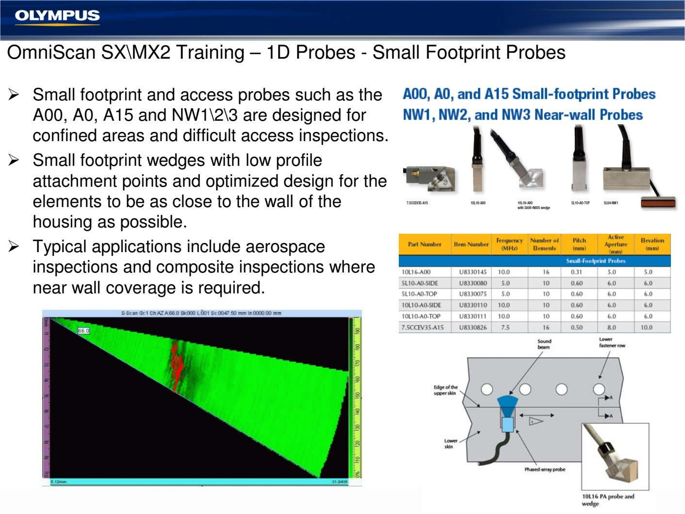 OmniScan SX\MX2 Training – 1D Probes - Small Footprint Probes Small footprint and access probes