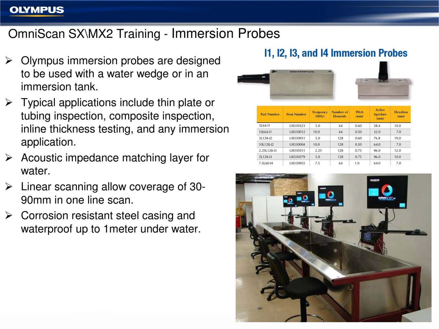 OmniScan SX\MX2 Training - Immersion Probes Olympus immersion probes are designed to be used with