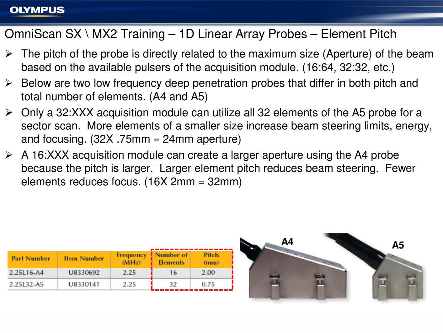 OmniScan SX \ MX2 Training – 1D Linear Array Probes – Element Pitch The pitch