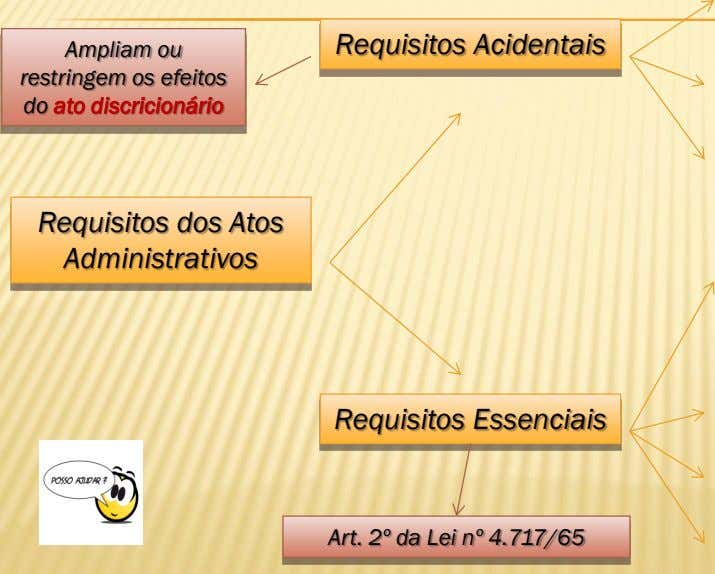 Requisitos Acidentais Ampliam ou restringem os efeitos do ato discricionário Requisitos dos Atos Administrativos
