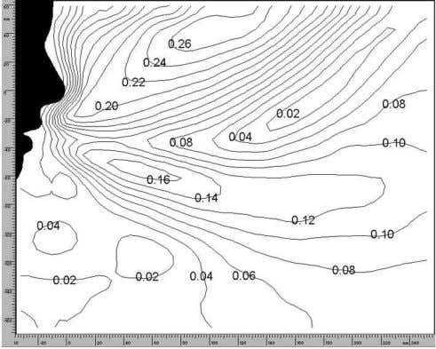 and the free convection flow at the chin destroyed. Figure 1.4. Distribution of the mean air