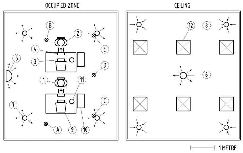 2003). The positioning did not change during the study. Figure 3.1 Office plan: (1) front thermal