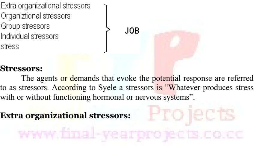 Stressors: The agents or demands that evoke the potential response are referred to as stressors. According
