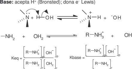 Base: acepta H + (Bronsted); dona e - Lewis) + N + H OH N