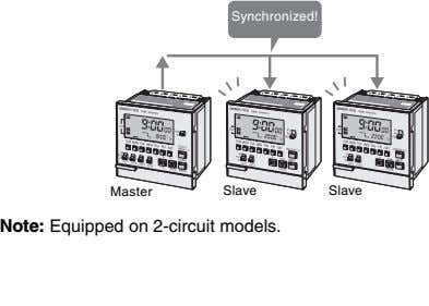 Synchronized! Master Slave Slave Note: Equipped on 2-circuit models.