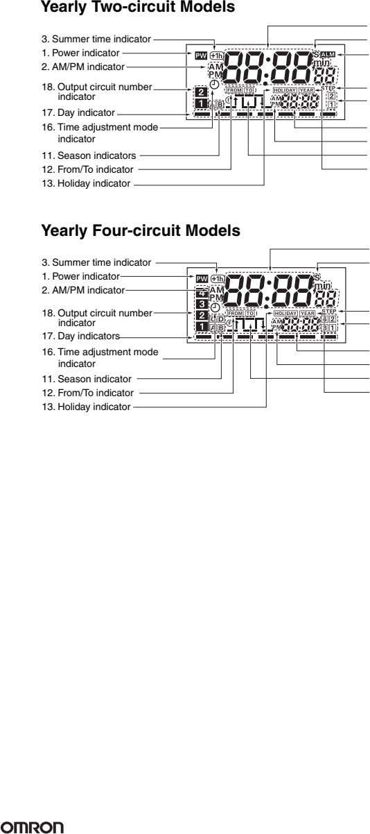 Yearly Two-circuit Models 3. Summer time indicator 1. Power indicator 2. AM/PM indicator 18. Output