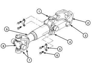 or flange on the differ - ential. Figure 3.2. Figure 3.2 EASY SERVICE™ WING SERIES PERMALUBE™