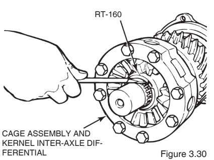 RT-160 CAGE ASSEMBLY AND KERNEL INTER-AXLE DIF- FERENTIAL Figure 3.30