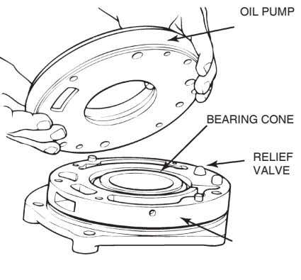 OIL PUMP BEARING CONE RELIEF VALVE