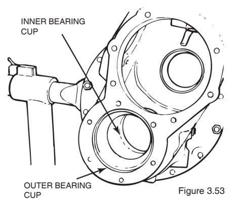 INNER BEARING CUP OUTER BEARING Figure 3.53 CUP