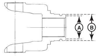 in Figure 4.1, replace the yoke. UNITIzED PINION SEAL (UPS) fork Seal Minimum fork Diameter at