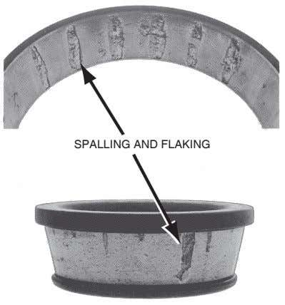 SPALLING AND FLAKING