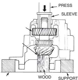 PRESS SLEEVE WOOD SUPPORT