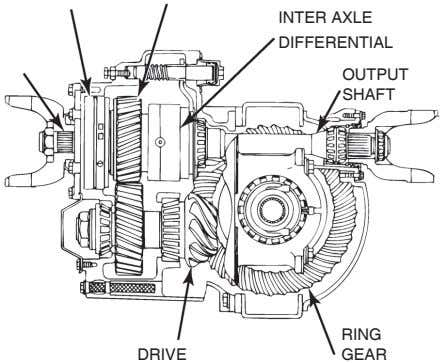 INTER AXLE DIFFERENTIAL OUTPUT SHAFT RING DRIVE GEAR