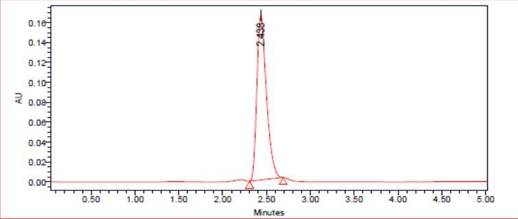 Injection volume : 10µl Run time : 5minutes Fig. 3 Typical chromatogram of mixture of Standard
