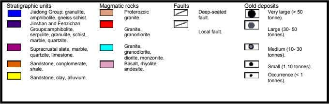 Stratigraphic units Magmatic rocks Faults Gold deposits Jiadong Group: granulite, amphibolite, gneiss schist.