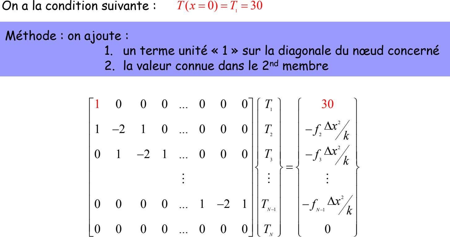 On a la condition suivante : Tx( = 0) = T = 30 1 Méthode