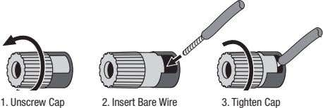 1. unscrew cap 2. Insert bare wire 3. tighten cap