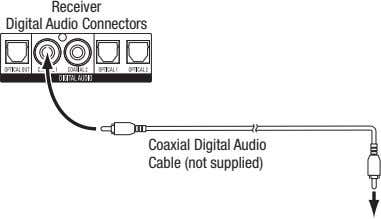 receiver digital Audio connectors coaxial digital Audio cable (not supplied)