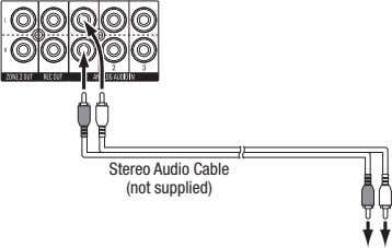 Stereo Audio cable (not supplied)