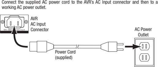connect the supplied Ac power cord to the Avr's Ac Input connector and then to