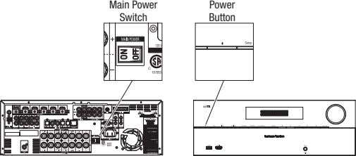 main power power Switch button