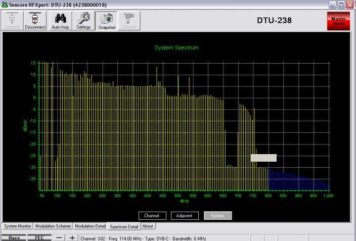of each channel in the band of the currently selected channel plan. Figure 37. Spectrum Analyzer