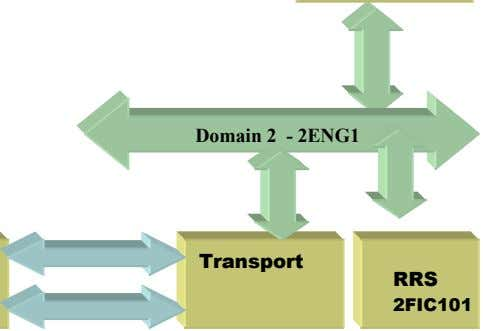 Domain 2 - 2ENG1 Transport RRS 2FIC101