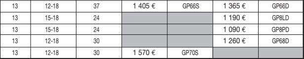 13 12-18 30 1 260 € GP68D Eurostar Paris- Londres et train 13 12-18 30 1