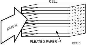 CELL PLEATED PAPER C2713 AIRFLOW