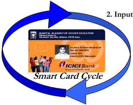 2. Input Smart Card Cycle