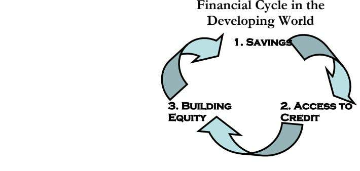 === = Financial Cycle in the Developing World = 1. Savings = = = =