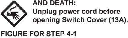 and death: unplug power cord before opening Switch cover (13a). Figure For Step 4-1
