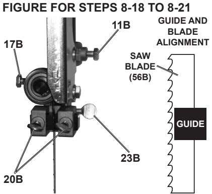 Figure For StepS 8-18 to 8-21 guide and 11B Blade 17B alignMent SaW Blade (56B)