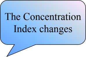 The Concentration Index changes