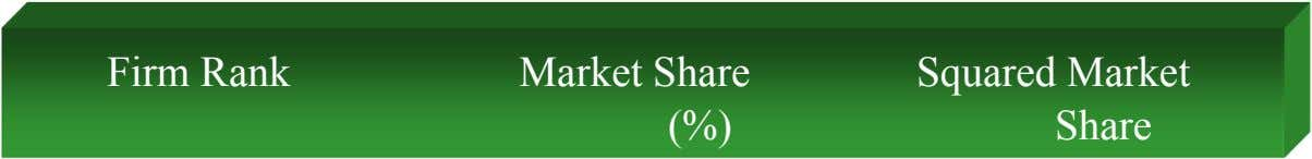 Firm Rank Market Share (%) Squared Market Share