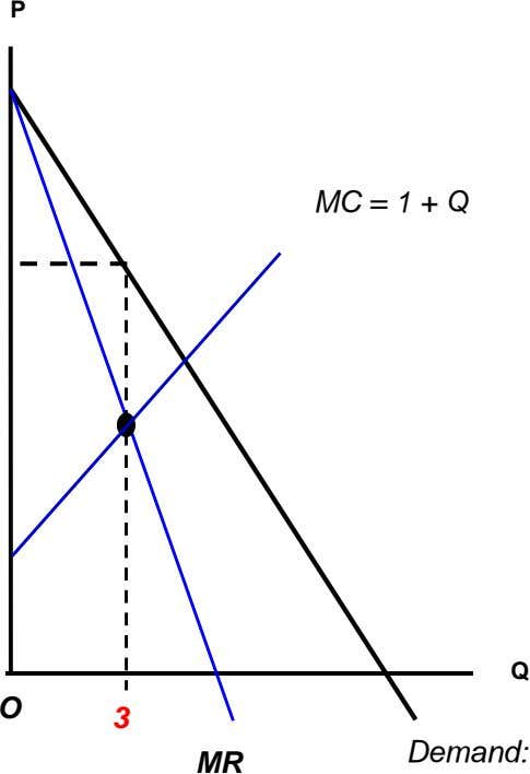 P MC = 1 + Q Q O 3 Demand: MR