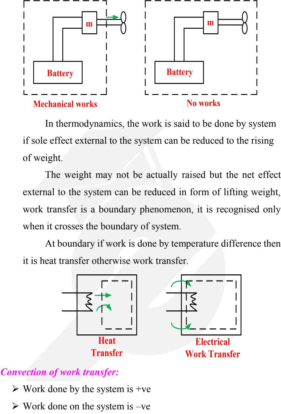 m m Battery Battery No works Mechanical works In thermodynamics, the work is said to