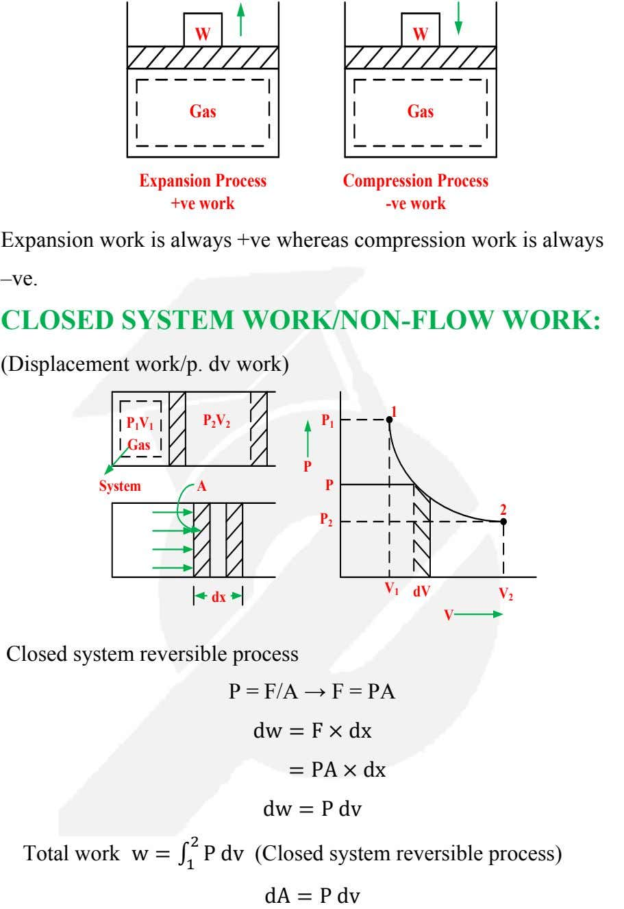 W W Gas Gas Expansion Process Compression Process +ve work -ve work Expansion work is