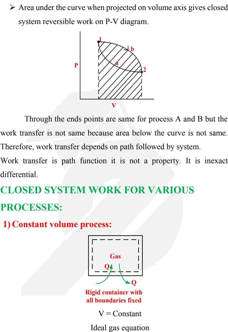 Area under the curve when projected on volume axis gives closed system reversible work