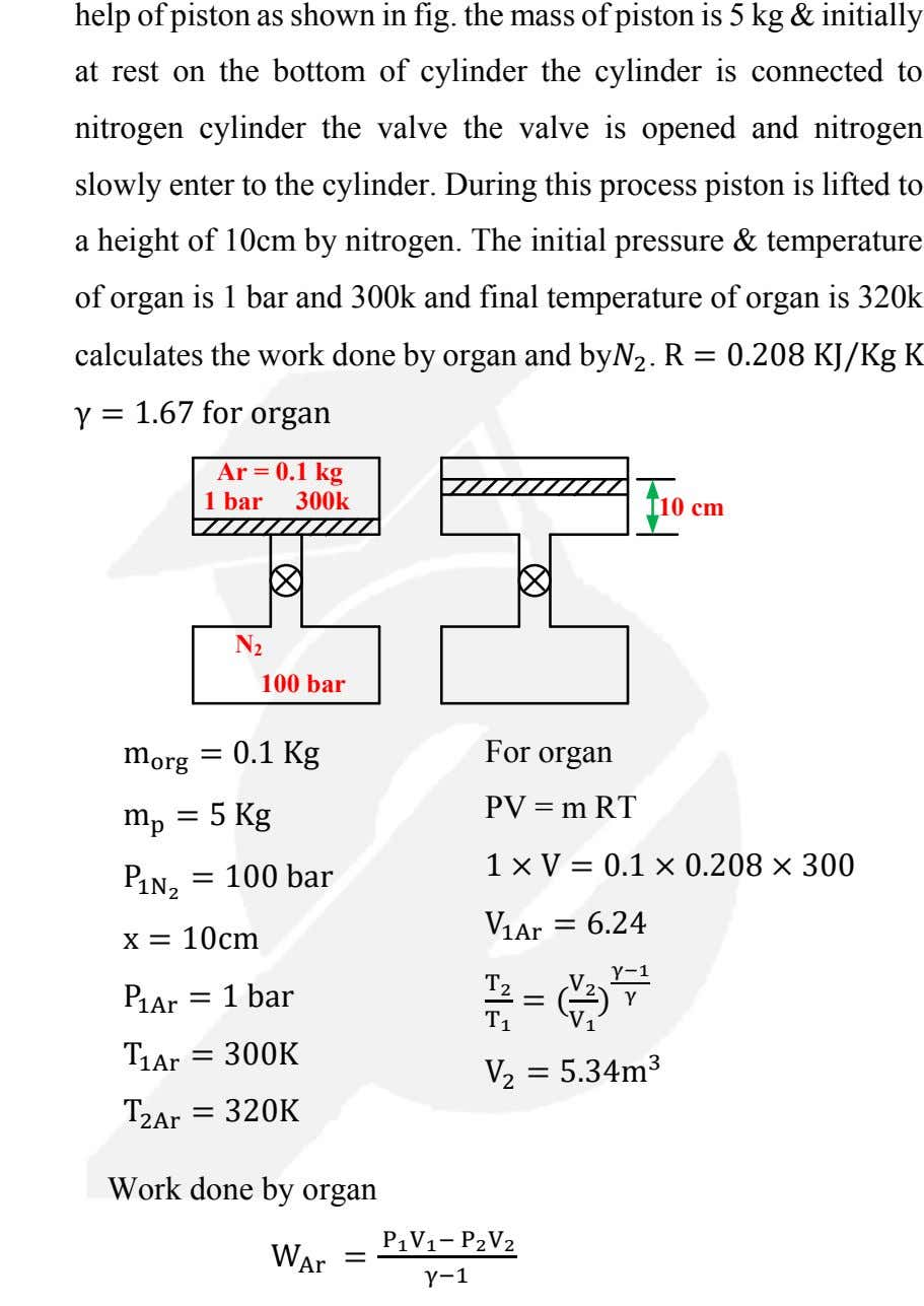 help of piston as shown in fig. the mass of piston is 5 kg &