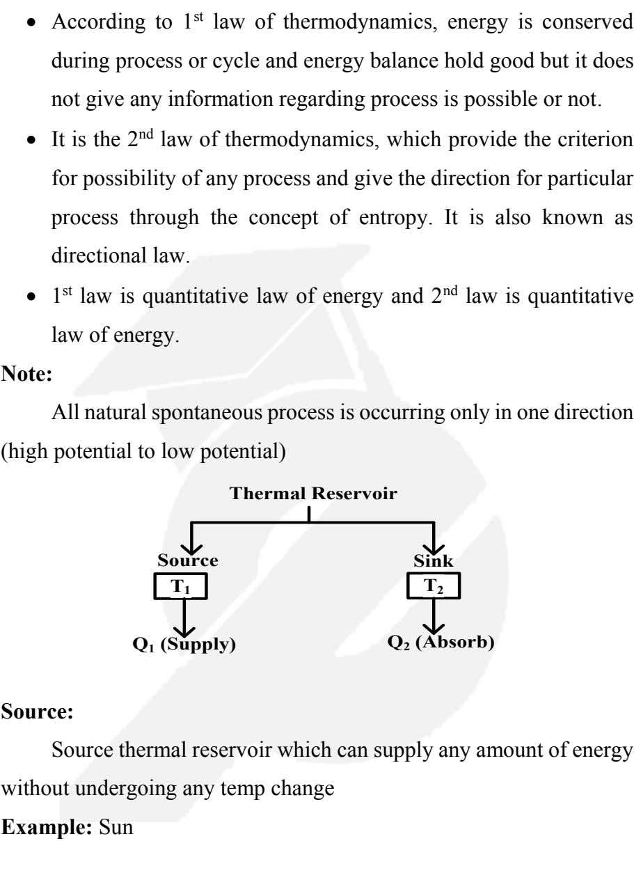 According to 1 st law of thermodynamics, energy is conserved during process or cycle